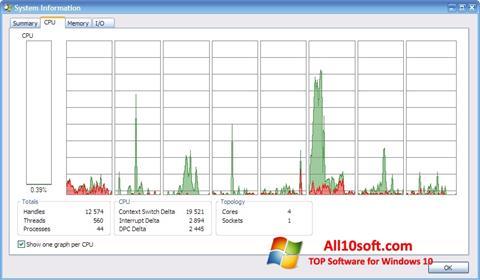 Screenshot AMD Dual Core Optimizer for Windows 10