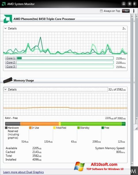Screenshot AMD System Monitor for Windows 10