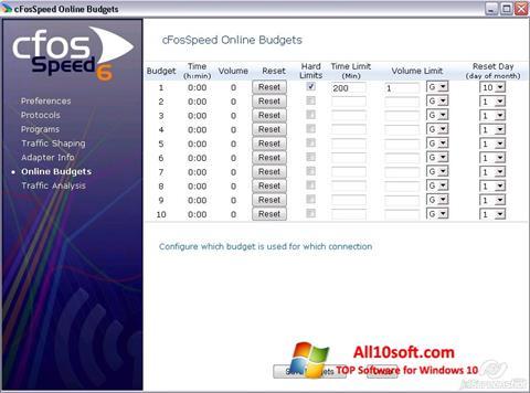 Screenshot cFosSpeed for Windows 10