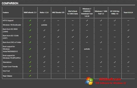 Screenshot WiNToBootic for Windows 10