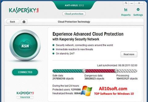 10 download antivirus torrent window